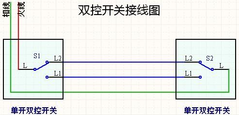 电工培训-双控开关接线图
