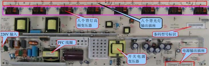 ˙信号处理电路:处理各种视频信号成为lvds信号,产生各控制信号